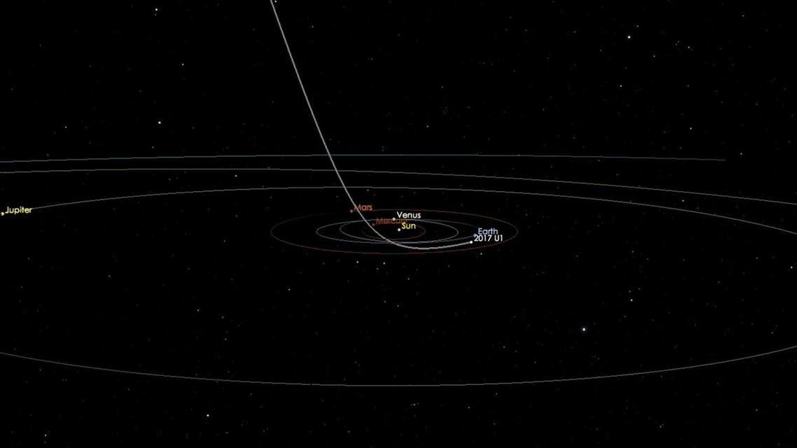 خط سير الكويكب ومروره بجانب الأرض