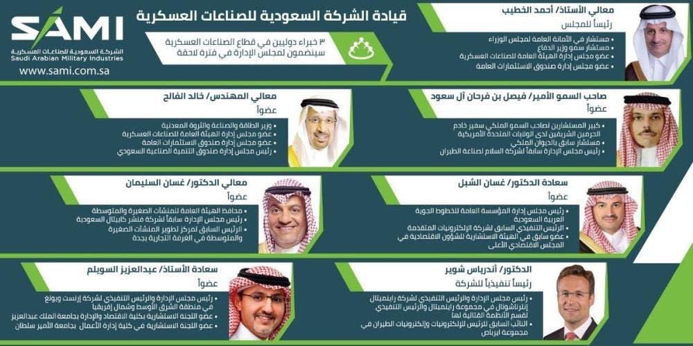 Saudi defense company SAMI announces board chairman, CEO