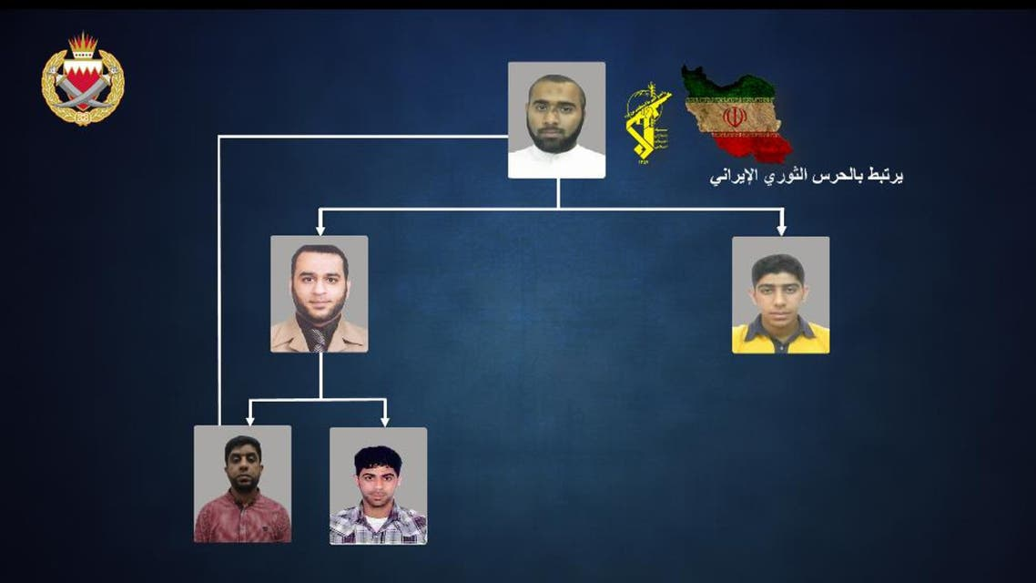 Bahrain arrests suspect, names Iran-backed cell involved in attacks
