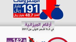 أبرز أرقام الميزانية السعودية للربع الثالث 2017