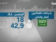 JLL: السعودية تعزز الشراكة بين القطاعين العام والخاص