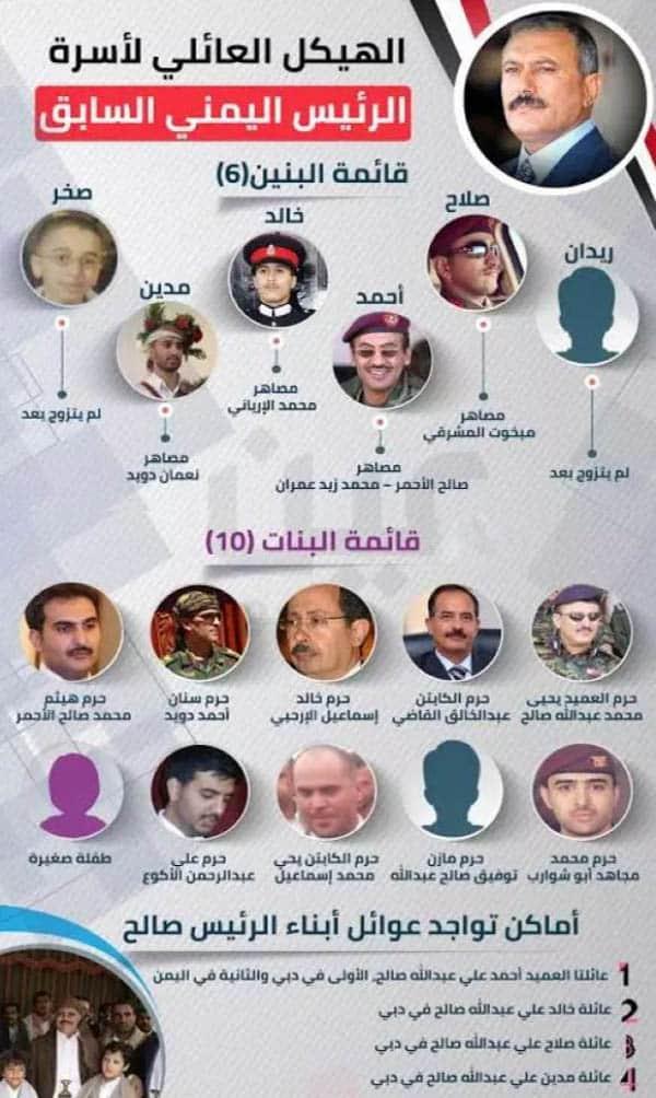 اليمن تعرف على عائلة صالح وخليفته المرتقب