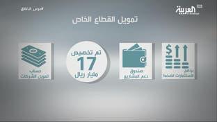 ميزانية السعودية تدعم مبادرات للمواطنين والقطاع الخاص