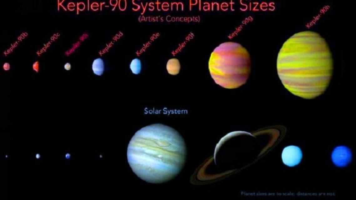 صورة محاكاة للمجموعة ومقارنتها بالمجموعة الشمسية