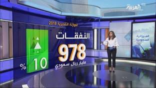 أبرز أرقام النفقات بميزانية السعودية 2018