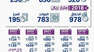 السعودية تعلن ميزانية 2018 الأكبر في تاريخها