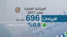 السعودية تعلن الميزانية الأكبر والأكثر كفاءة بتاريخها