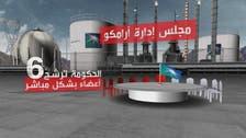 سعودی کمپنی 'ارامکو' کا سرکاری اسٹیٹس شیئرہولڈنگ کمپنی میں تبدیل