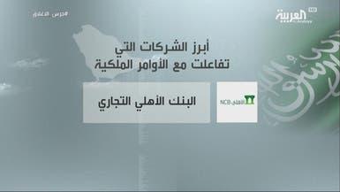 تعرف على شركات سعودية تمنح بدل غلاء معيشة لموظفيها