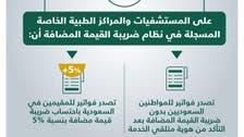 تعرف على آلية الضريبة على الخدمات الصحية بالسعودية