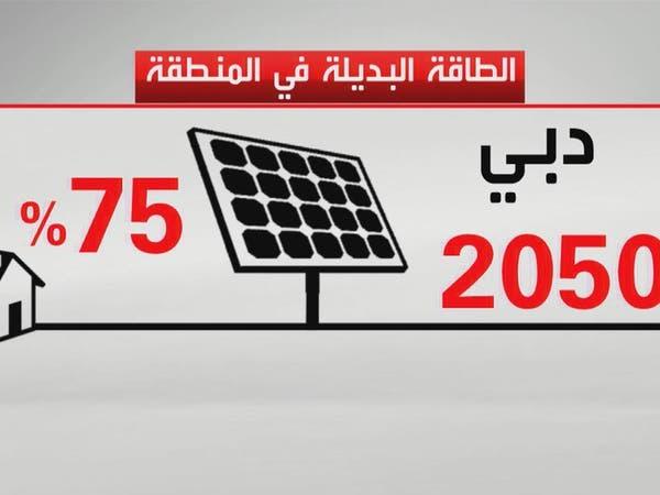 #العربية_معرفة.. العالم العربي ينقض على الطاقة البديلة