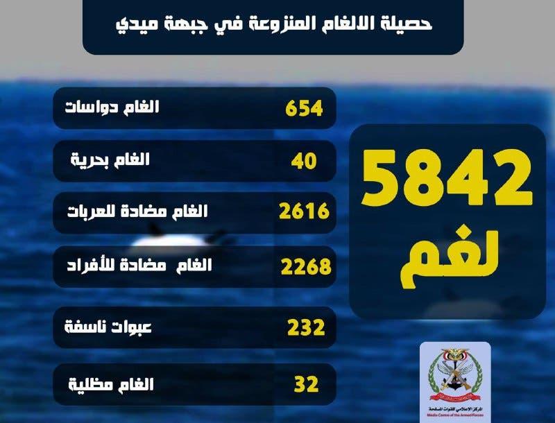 حصيلة الألغام التي انتزعها الجيش اليمني في ميدي الساحلية