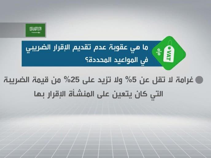 كم تبلغ غرامة تأخير الإقرار الضريبي بالسعودية؟