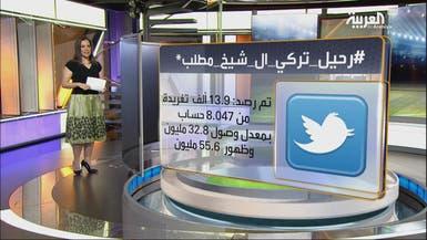 القصة الكاملة لـ13 ألف تغريدة طالبت برحيل تركي آل الشيخ