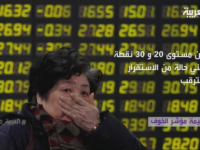 3 أحداث قفزت بمؤشر الخوف في الأسواق العالمية.. ما هي؟