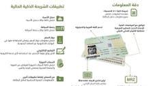شاهد..بنك معلومات شخصية شامل في الهوية السعودية الجديدة