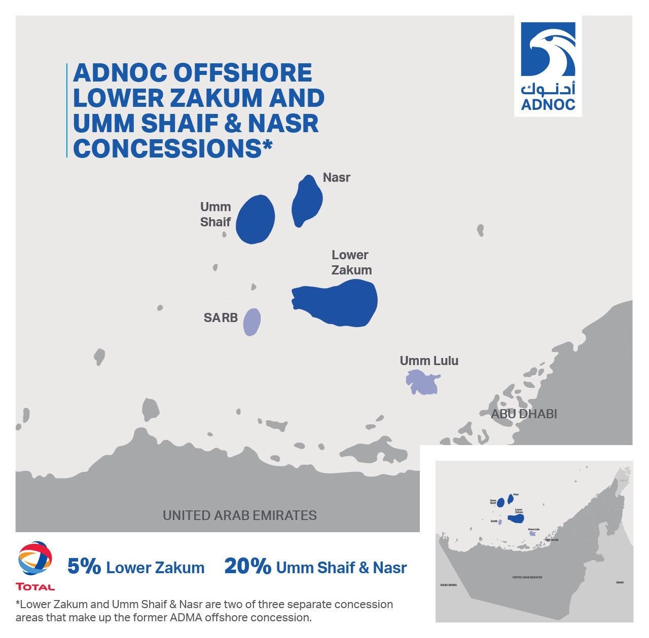 Lower Zakum produces some 450,000 barrels of oil per day, while the Umm Shaif and Nasr fields produce some 460,000, as well as some 500 million standard cubic feet per day of natural gas. (Supplied)
