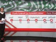 هذه تفاصيل اتفاقيات سعودية أميركية بـ 400 مليار دولار