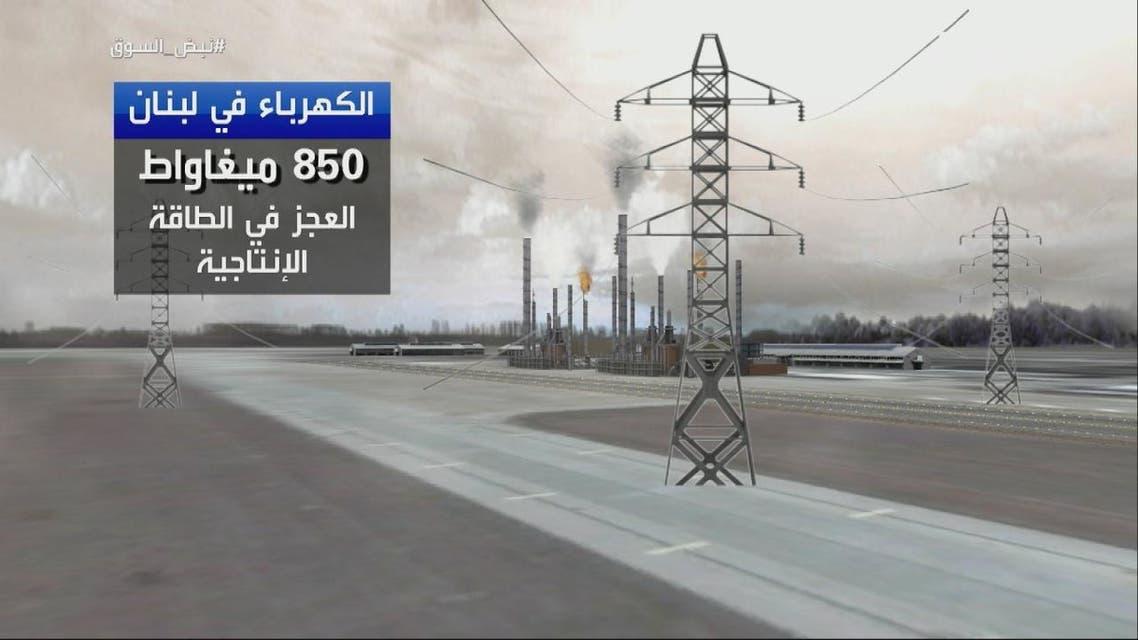 أزمة الكهرباء أوضح مظاهر الشلل الحكومي في لبنان