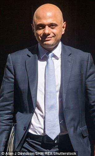 ساجد جاويد