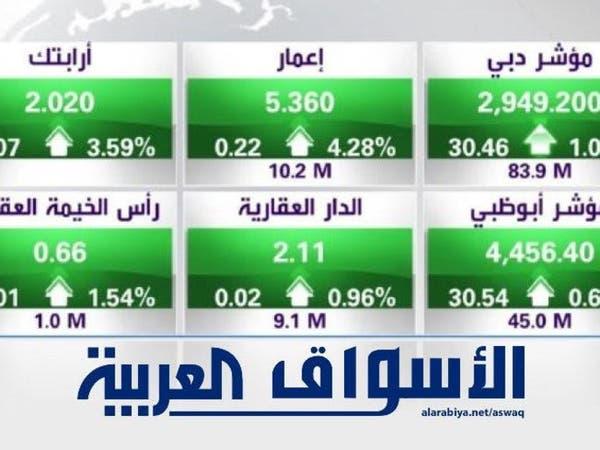 نشاط قوي للأسهم الإماراتية مع قواعد الإقامة الجديدة