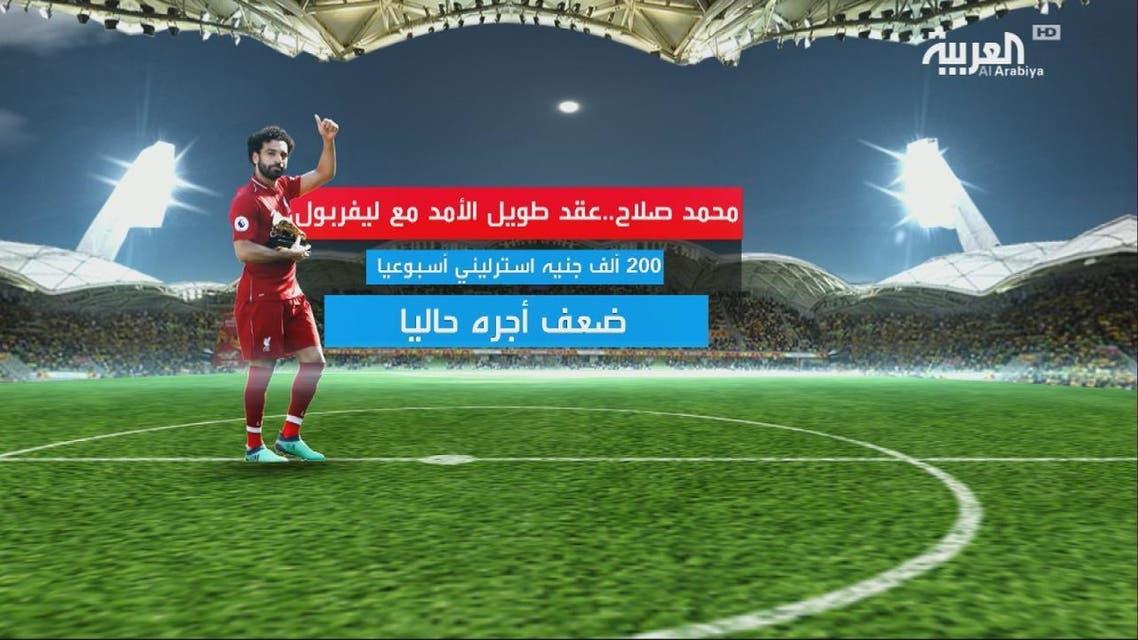 تفاعلكم: تفاصيل عقد محمد صلاح الجديد مع ليفربول