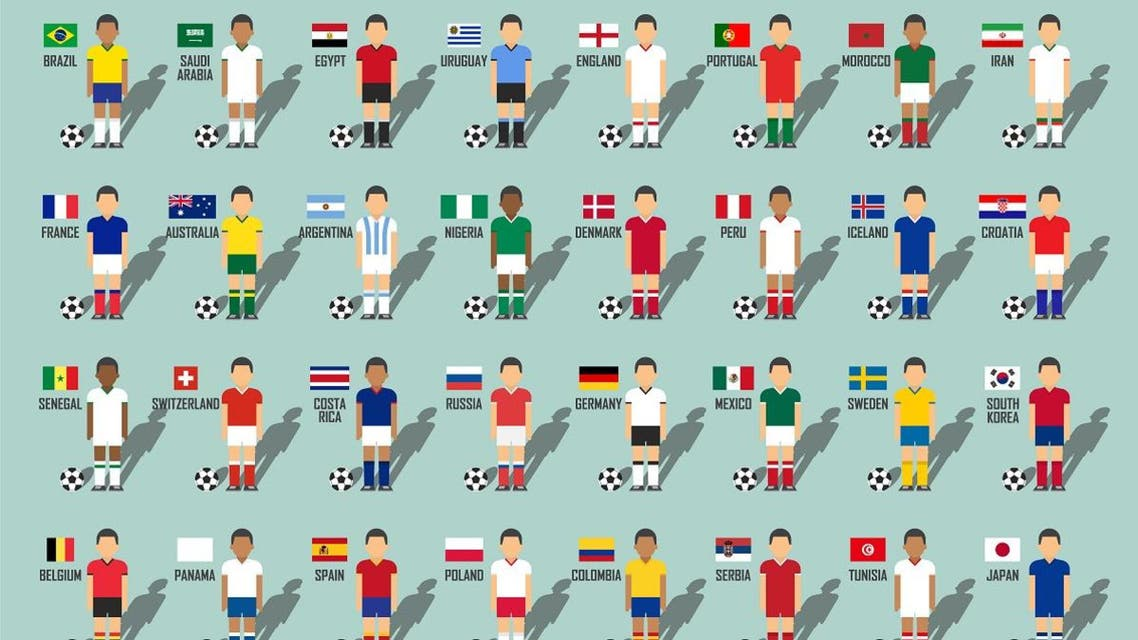 Set of Football players with jersey uniform and national flags. (Shutterstock)