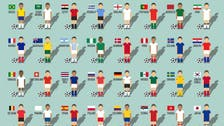 Why are some World Cup team jersey colors different from their national flags?