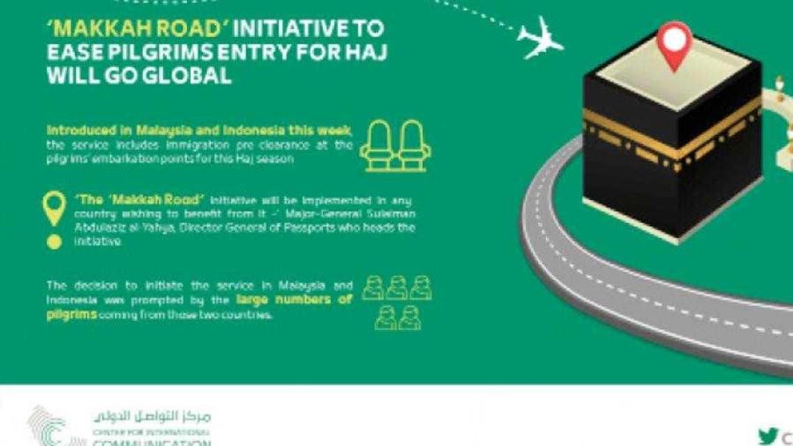 Road to Mekkah CICSaudi