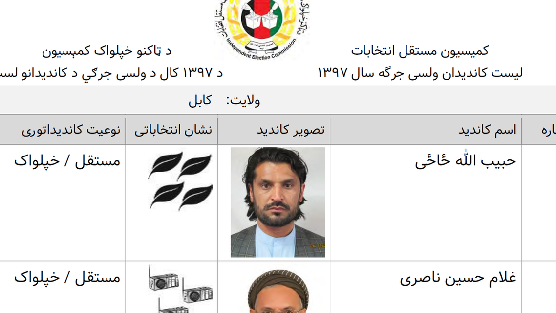 فهرست نهایی نامزدان انتخابات پارلمانی افغانستان اعلام شد