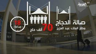 صالة الحجاج بمطار الملك عبدالعزيز من أكبر صالات العالم