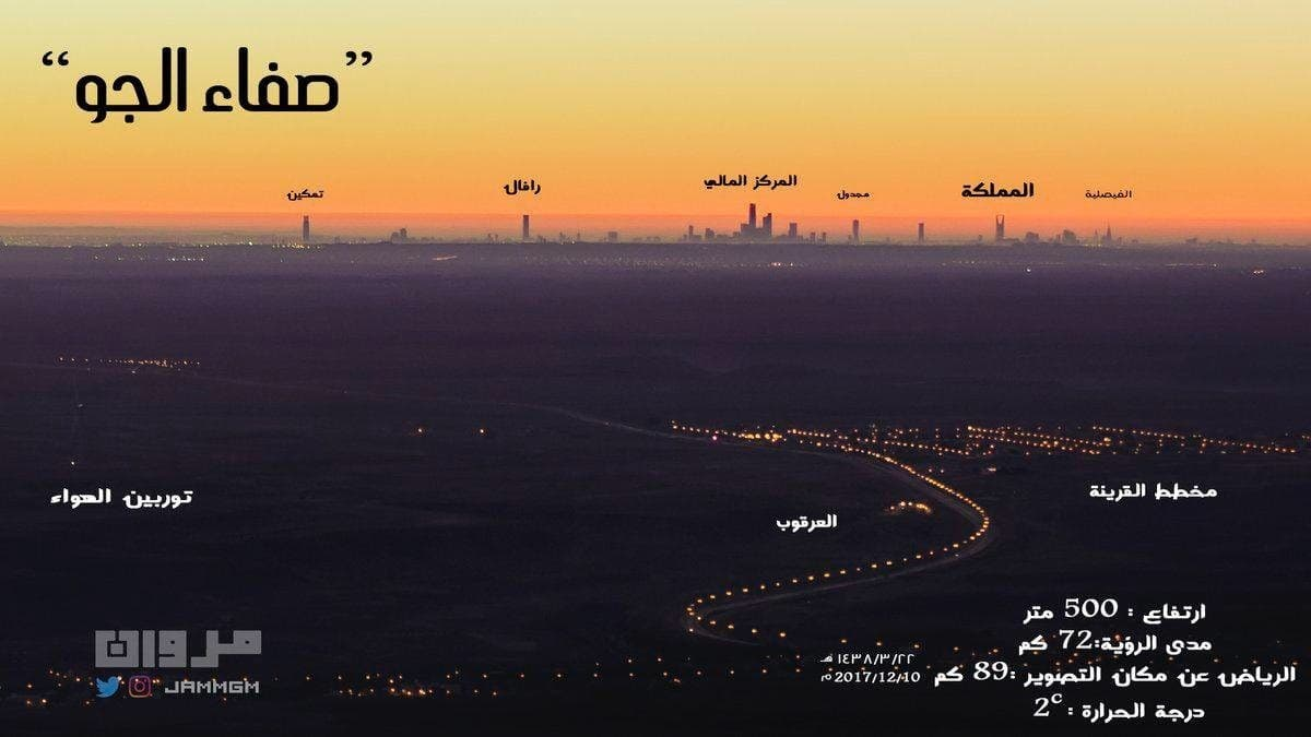 Saudi Riyadh skyline 1 (Supplied)