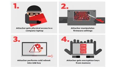 عيب أمني بالحواسيب الحديثة يسمح بسرقة البيانات الحساسة