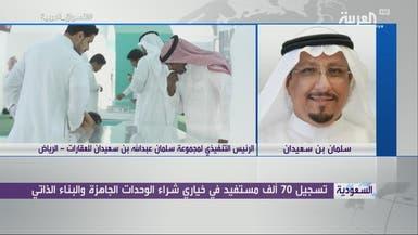 كيف تؤثر مشاريع الإسكان على سوق العقارات السعودية؟