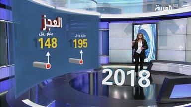 تعرف على العام الأكثر تطوراً بميزانية السعودية