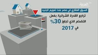 هكذا تطورت السوق العقارية في مصر منذ التعويم