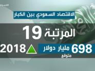 بالأرقام.. الاقتصاد السعودي بين كبار اقتصادات العالم