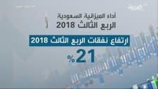 كيف توزع الإنفاق في الميزانية السعودية بالربع الثالث؟