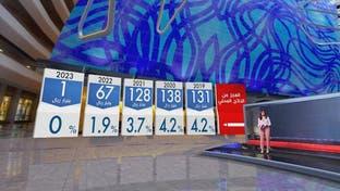 أهم 6 أرقام عن الاقتصاد السعودي خلال 5 سنوات مقبلة