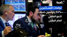 بنك أوف أميركا: المستثمرون يقتربون من التشاؤم المفرط