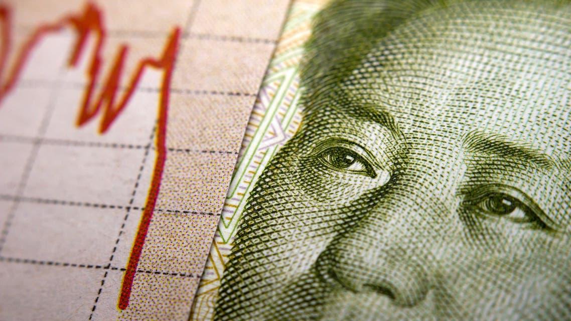 الصين اقتصاد اليوان