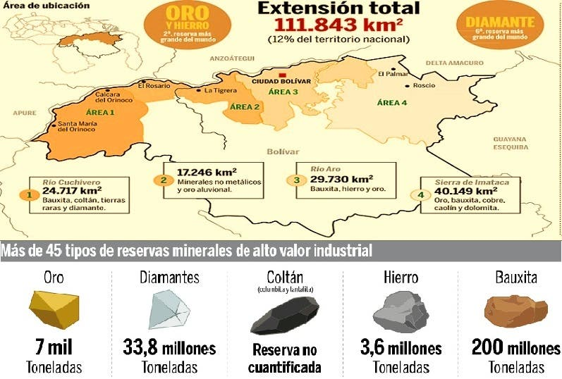 في فنزويلا يسمونه قوس التعدين، وهو شبيه بالقوس الشيعي من إيران إلى العراق وسوريا ولبنان