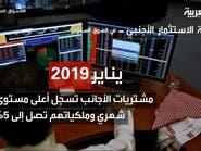 أبرز المحطات لفتح السوق السعودية أمام الاستثمار الأجنبي