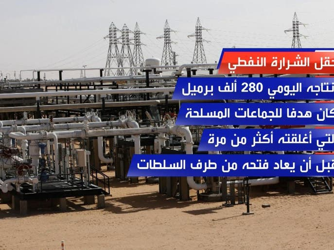 ما هو حقل الشرارة النفطي في ليبيا؟
