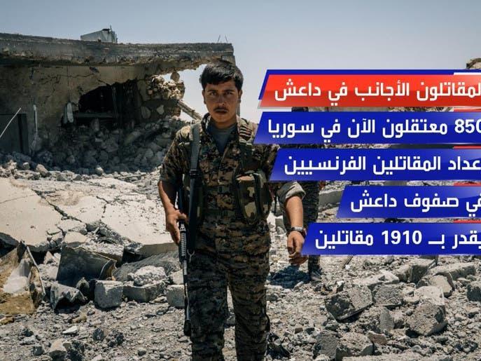 من هم المقاتلون الأجانب في داعش؟