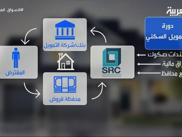 منظومة التمويل السكني السعودي اكتملت.. وSRC تختمها