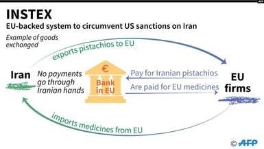 هكذا تراقب أوروبا إنفاق عائدات النفط في إيران