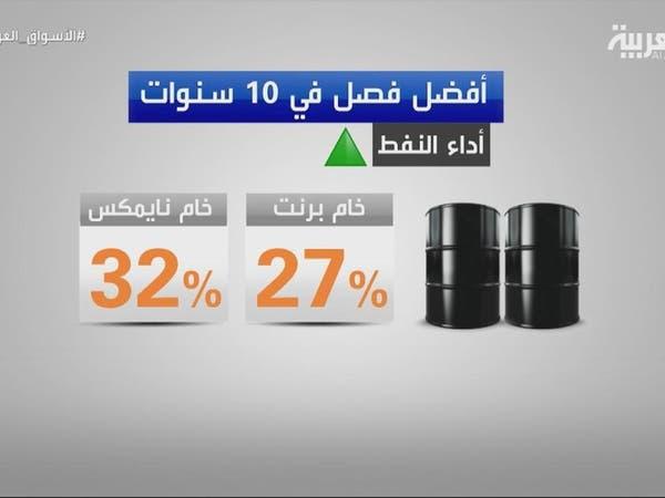 أسعار النفط تسجل أفضل أداء فصلي منذ 10 سنوات