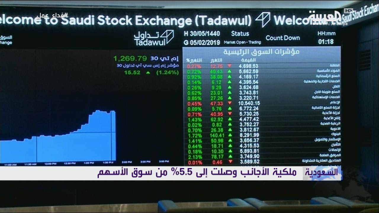 1c7358556 https://www.alarabiya.net/ar/aswaq/videos/gulf-market/2019/07/09 ...