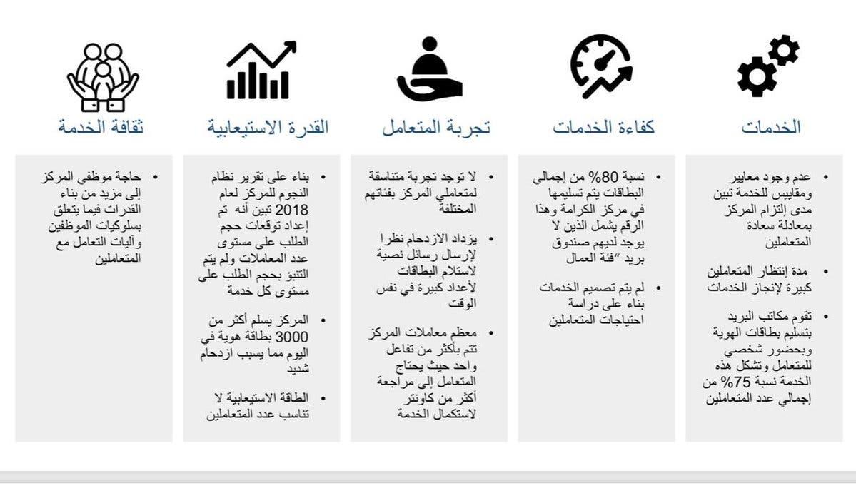التقرير الذي نشره الشيخ محمد في التغريدة الثانية